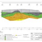 przekrój hydrogeologiczny wykonany przez geolog Piła
